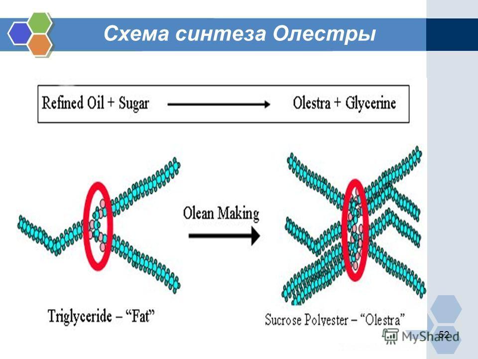 52 Схема синтеза Олестры.