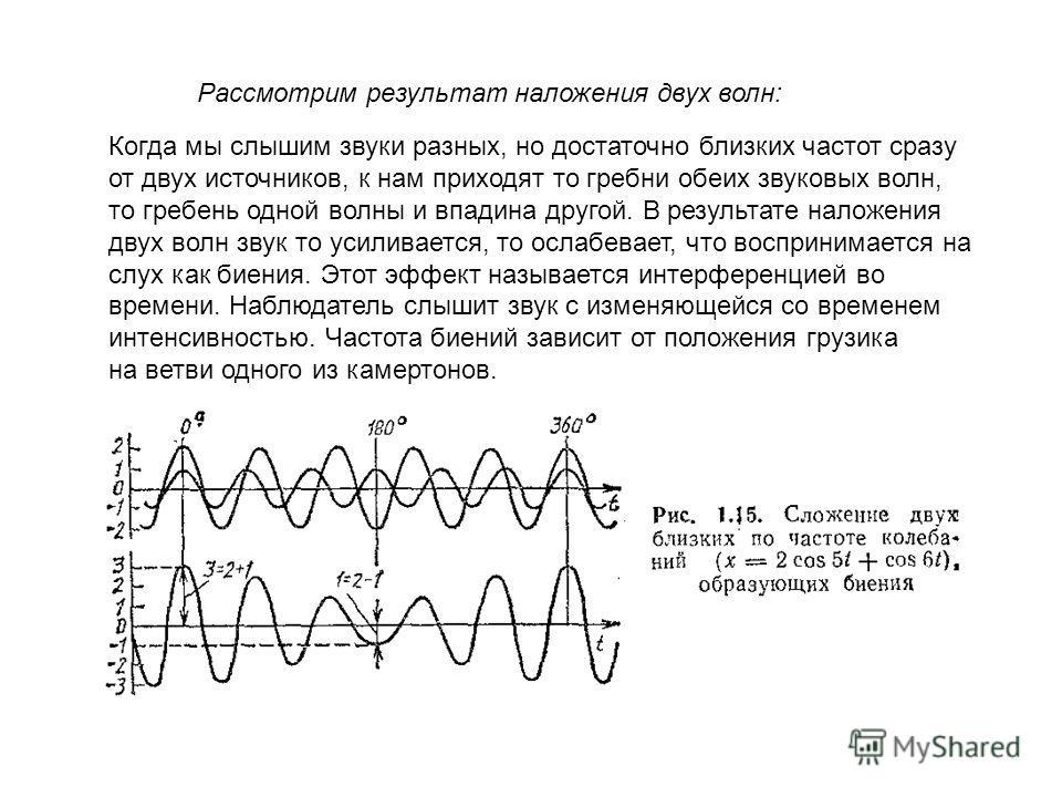 Рассмотрим результат наложения двух волн: Когда мы слышим звуки разных, но достаточно близких частот сразу от двух источников, к нам приходят то гребни обеих звуковых волн, то гребень одной волны и впадина другой. В результате наложения двух волн зву
