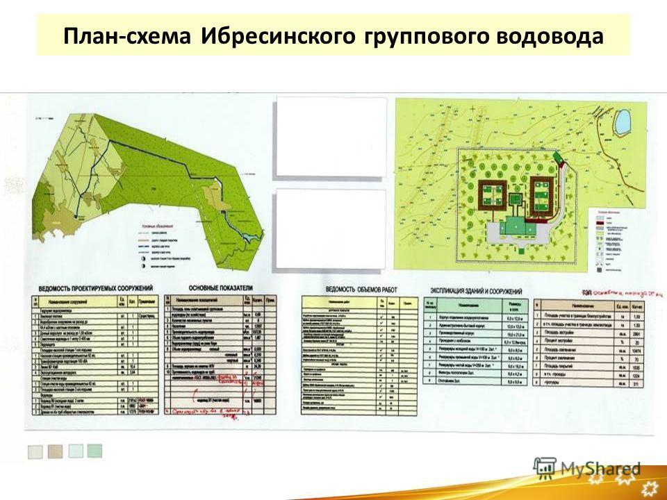 План-схема Ибресинского группового водовода