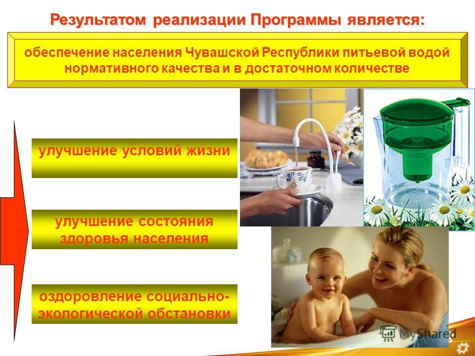 Результатом реализации Программы является: обеспечение населения Чувашской Республики питьевой водой нормативного качества и в достаточном количестве улучшение условий жизни улучшение состояния здоровья населения оздоровление социально- экологической