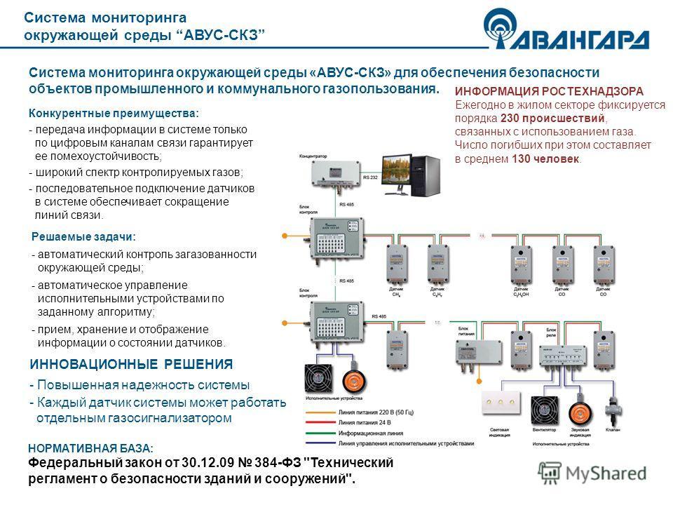 Cистема мониторинга окружающей среды «АВУС-СКЗ» для обеспечения безопасности объектов промышленного и коммунального газопользования. ИННОВАЦИОННЫЕ РЕШЕНИЯ - Повышенная надежность системы - Каждый датчик системы может работать отдельным газосигнализат