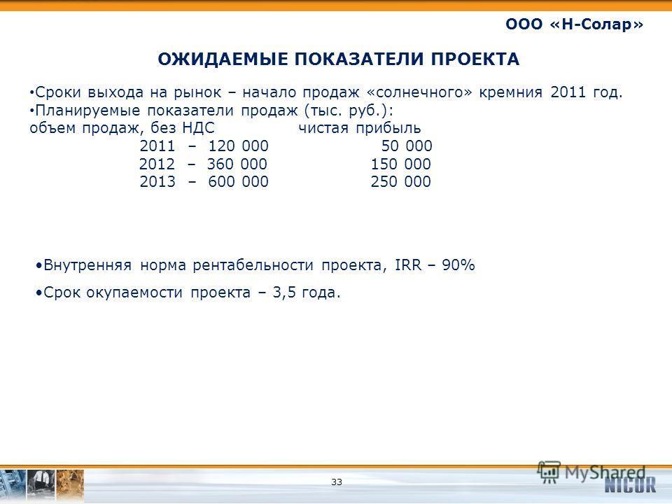 33 ОЖИДАЕМЫЕ ПОКАЗАТЕЛИ ПРОЕКТА Сроки выхода на рынок – начало продаж «солнечного» кремния 2011 год. Планируемые показатели продаж (тыс. руб.): объем продаж, без НДСчистая прибыль 2011 – 120 000 50 000 2012 – 360 000 150 000 2013 – 600 000 250 000 Вн
