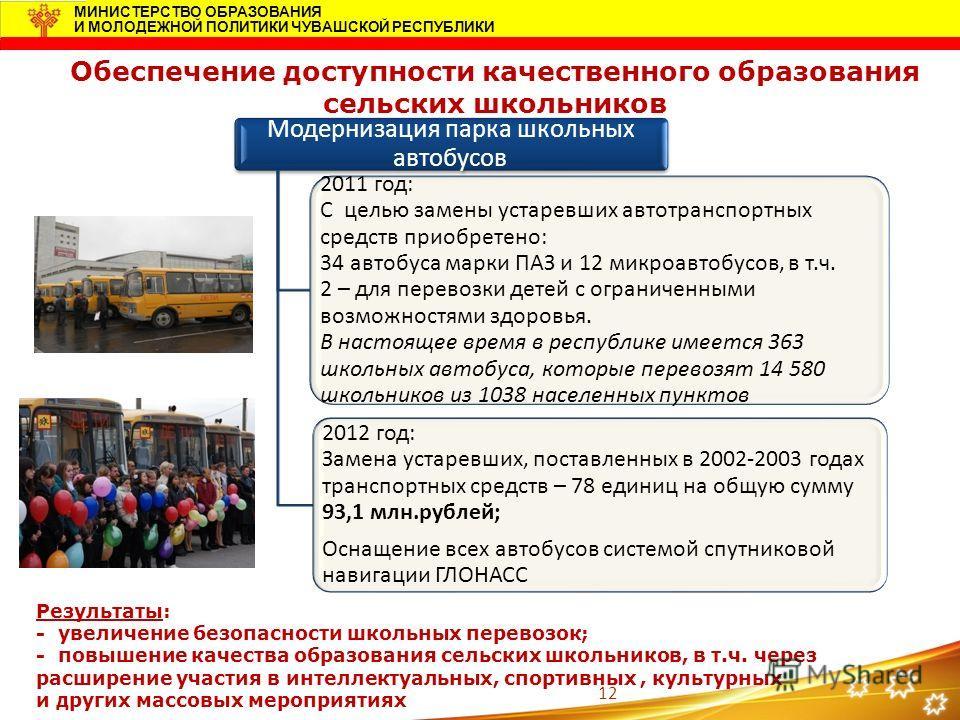 12 МИНИСТЕРСТВО ОБРАЗОВАНИЯ И МОЛОДЕЖНОЙ ПОЛИТИКИ ЧУВАШСКОЙ РЕСПУБЛИКИ Модернизация парка школьных автобусов 2011 год: С целью замены устаревших автотранспортных средств приобретено: 34 автобуса марки ПАЗ и 12 микроавтобусов, в т.ч. 2 – для перевозки