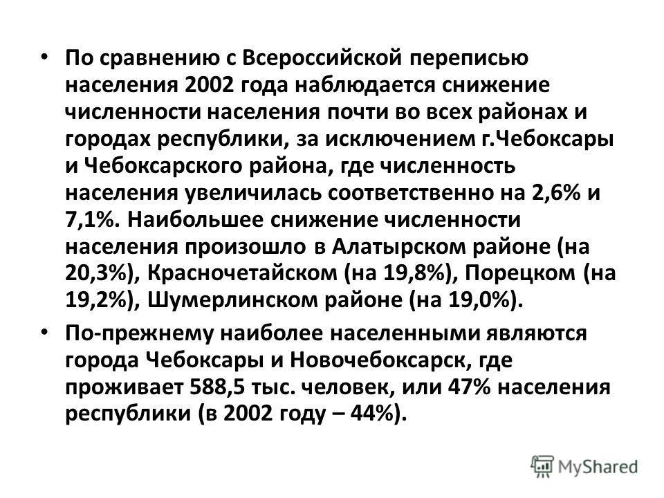 По сравнению с Всероссийской переписью населения 2002 года наблюдается снижение численности населения почти во всех районах и городах республики, за исключением г.Чебоксары и Чебоксарского района, где численность населения увеличилась соответственно
