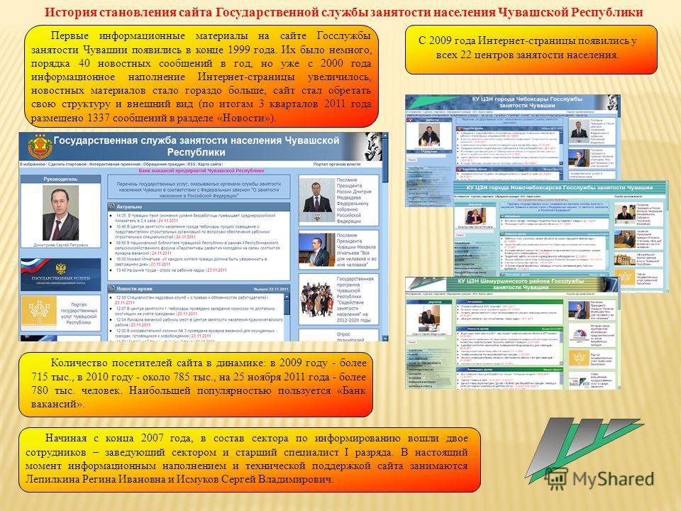 История становления сайта Государственной службы занятости населения Чувашской Республики С 2009 года Интернет-страницы появились у всех 22 центров занятости населения. Начиная с конца 2007 года, в состав сектора по информированию вошли двое сотрудни