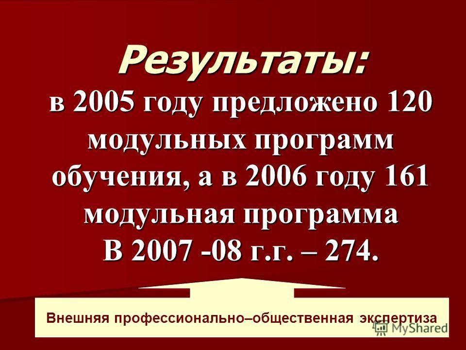 Результаты: в 2005 году предложено 120 модульных программ обучения, а в 2006 году 161 модульная программа В 2007 -08 г.г. – 274. Внешняя профессионально–общественная экспертиза