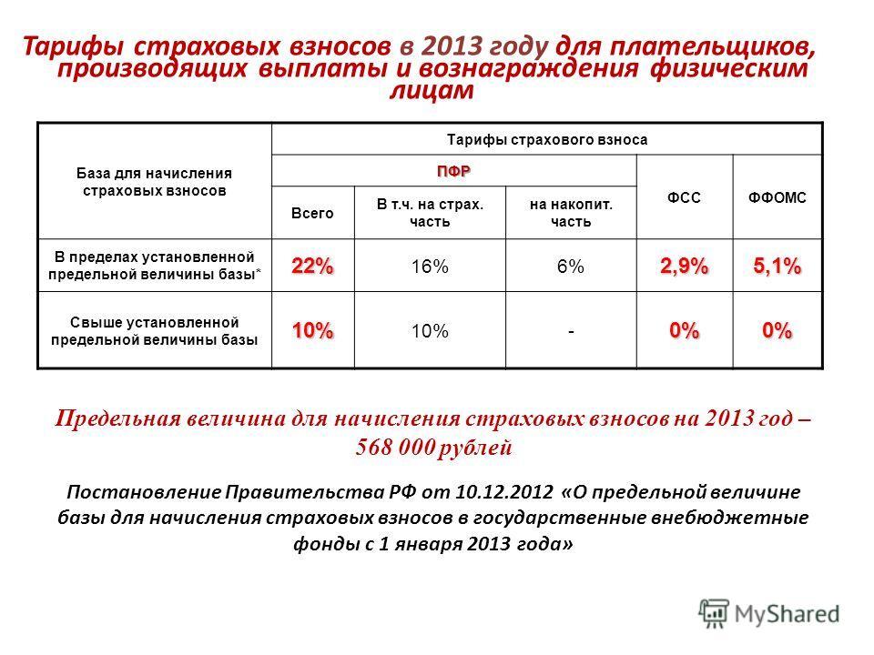 Страховые взносы на 2013 год ставки