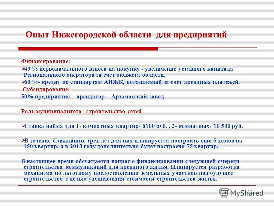 11 Опыт Нижегородской области для предприятий Финансирование: 40 % первоначального взноса на покупку - увеличение уставного капитала Регионального оператора за счет бюджета области, 60 %- кредит по стандартам АИЖК, погашаемый за счет арендных платеже