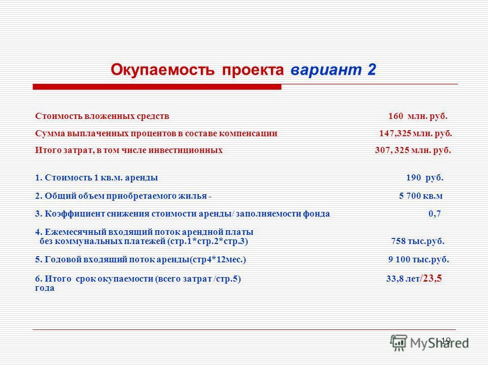 19 Окупаемость проекта вариант 2 Стоимость вложенных средств 160 млн. руб. Сумма выплаченных процентов в составе компенсации 147,325 млн. руб. Итого затрат, в том числе инвестиционных 307, 325 млн. руб. 1. Стоимость 1 кв.м. аренды 190 руб. 2. Общий о