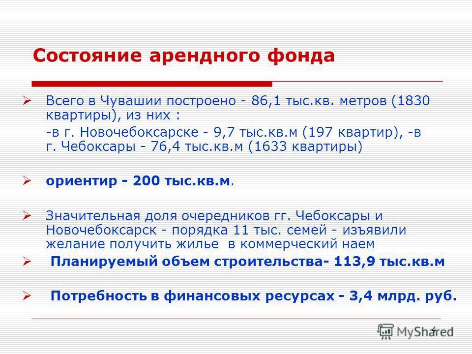 4 Состояние арендного фонда Всего в Чувашии построено - 86,1 тыс.кв. метров (1830 квартиры), из них : -в г. Новочебоксарске - 9,7 тыс.кв.м (197 квартир), -в г. Чебоксары - 76,4 тыс.кв.м (1633 квартиры) ориентир - 200 тыс.кв.м. Значительная доля очере