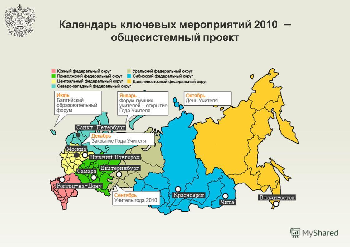 Календарь ключевых мероприятий 2010 – общесистемный проект