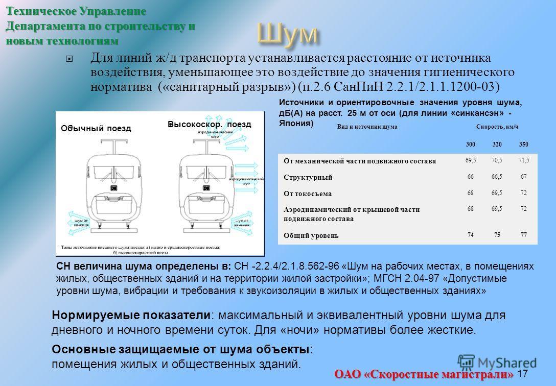17 Для линий ж / д транспорта устанавливается расстояние от источника воздействия, уменьшающее это воздействие до значения гигиенического норматива (« санитарный разрыв ») ( п.2.6 СанПиН 2.2.1/2.1.1.1200-03) СН величина шума определены в: СН -2.2.4/2