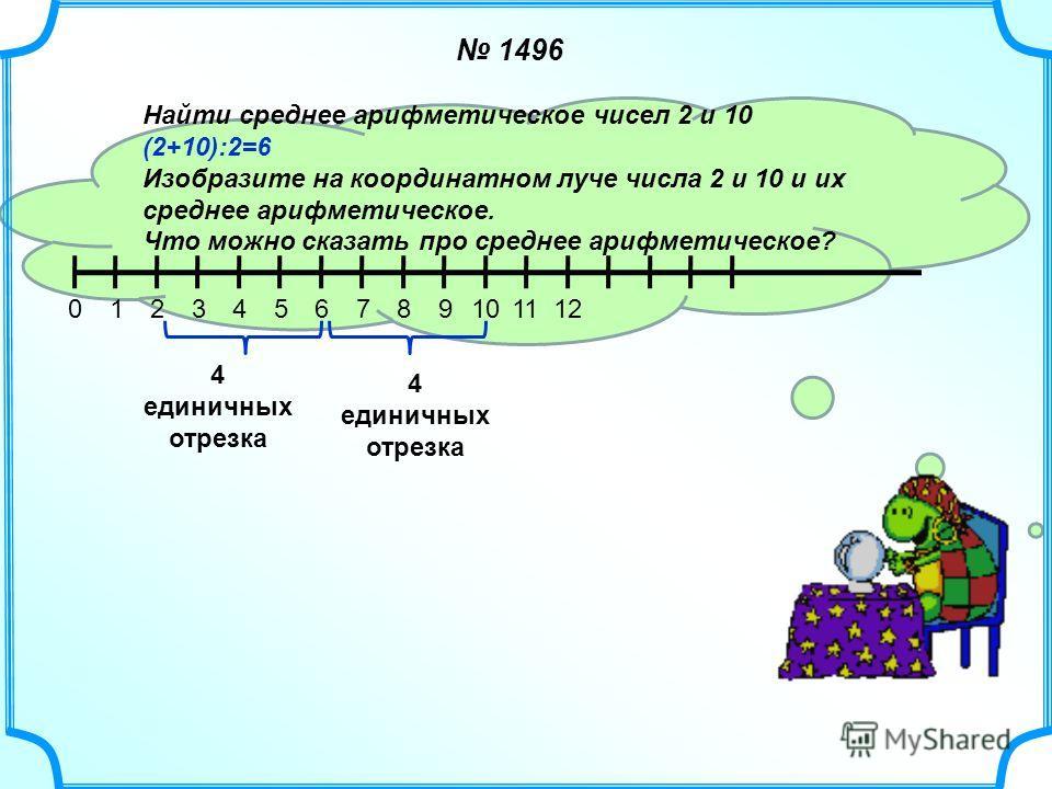 1496 Найти среднее арифметическое чисел 2 и 10 (2+10):2=6 Изобразите на координатном луче числа 2 и 10 и их среднее арифметическое. Что можно сказать про среднее арифметическое? 0713265412111098 4 единичных отрезка