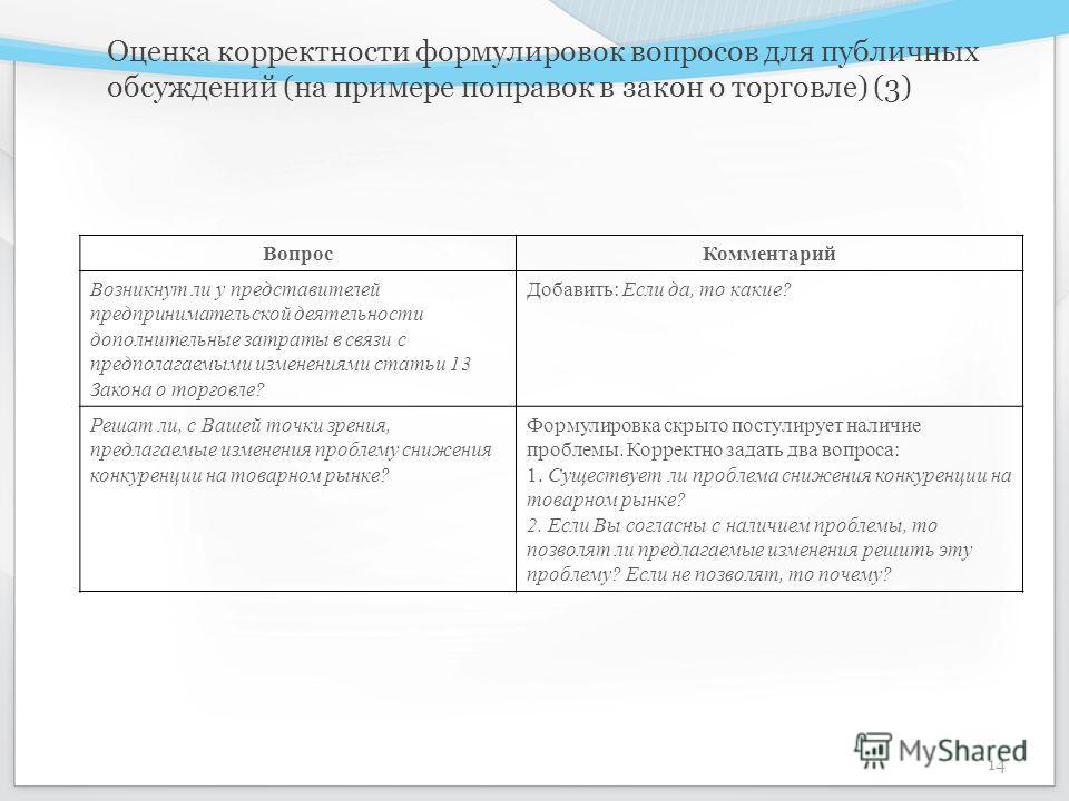 Оценка корректности формулировок вопросов для публичных обсуждений (на примере поправок в закон о торговле) (3) 14 ВопросКомментарий Возникнут ли у представителей предпринимательской деятельности дополнительные затраты в связи с предполагаемыми измен
