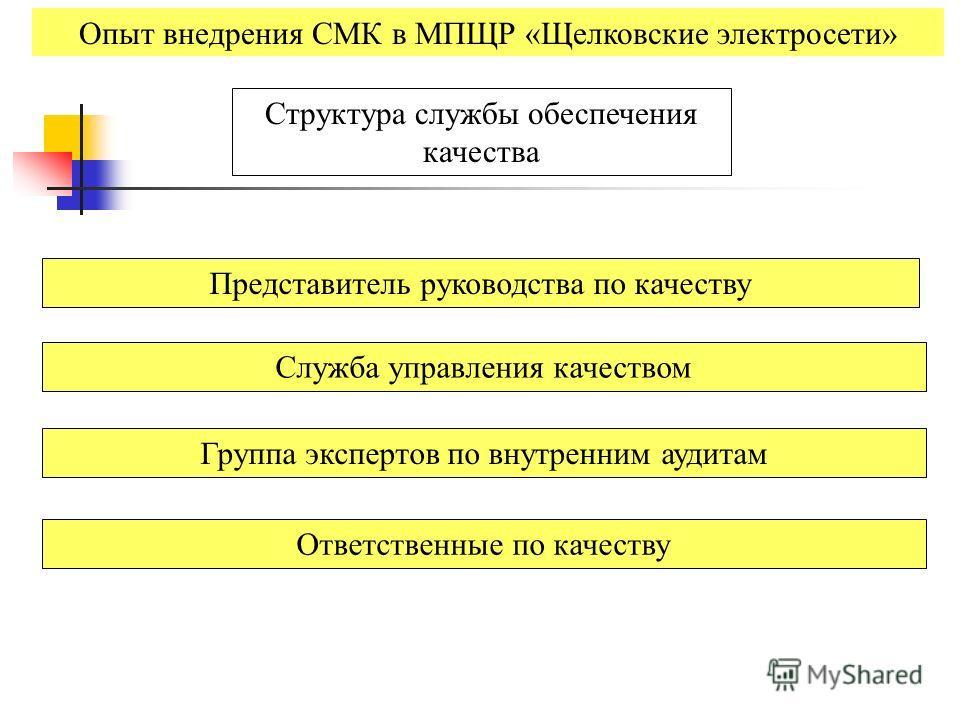 приказ на представителя руководства по качеству - фото 8