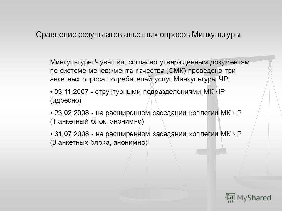 Сравнение результатов анкетных опросов Минкультуры Минкультуры Чувашии, согласно утвержденным документам по системе менеджмента качества (СМК) проведено три анкетных опроса потребителей услуг Минкультуры ЧР: 03.11.2007 - структурными подразделениями