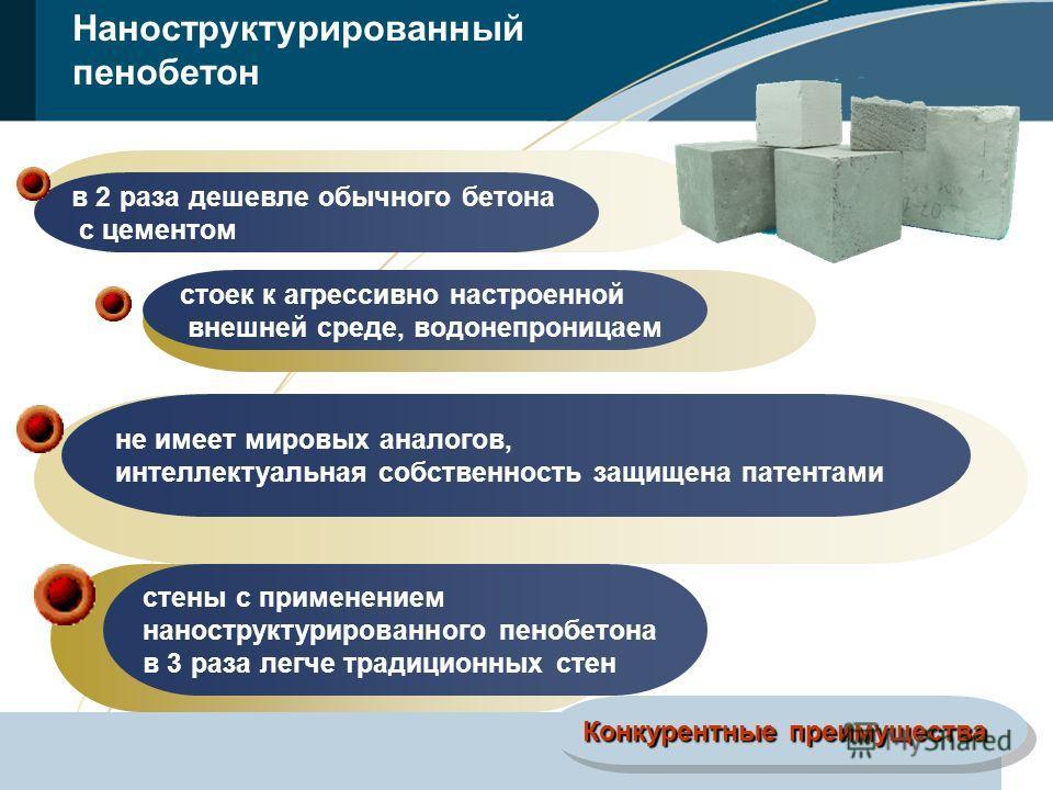 5 Наноструктурированный пенобетон Конкурентные преимущества в 2 раза дешевле обычного бетона с цементом стоек к агрессивно настроенной внешней среде, водонепроницаем не имеет мировых аналогов, интеллектуальная собственность защищена патентами стены с