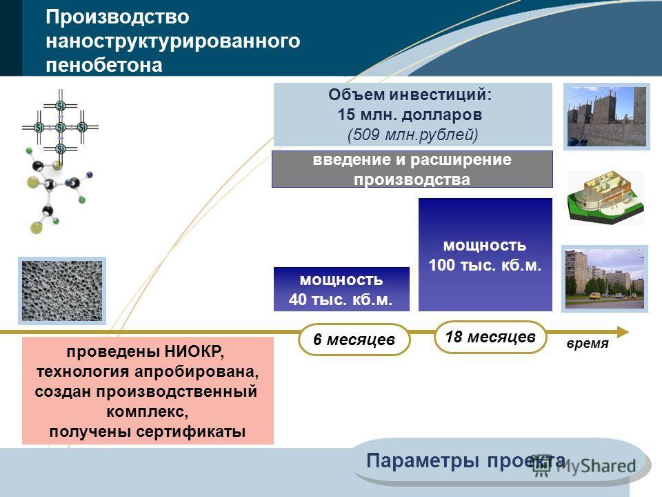 7 проведены НИОКР, технология апробирована, создан производственный комплекс, получены сертификаты введение и расширение производства Параметры проекта Производство наноструктурированного пенобетона Объем инвестиций: 15 млн. долларов (509 млн.рублей)