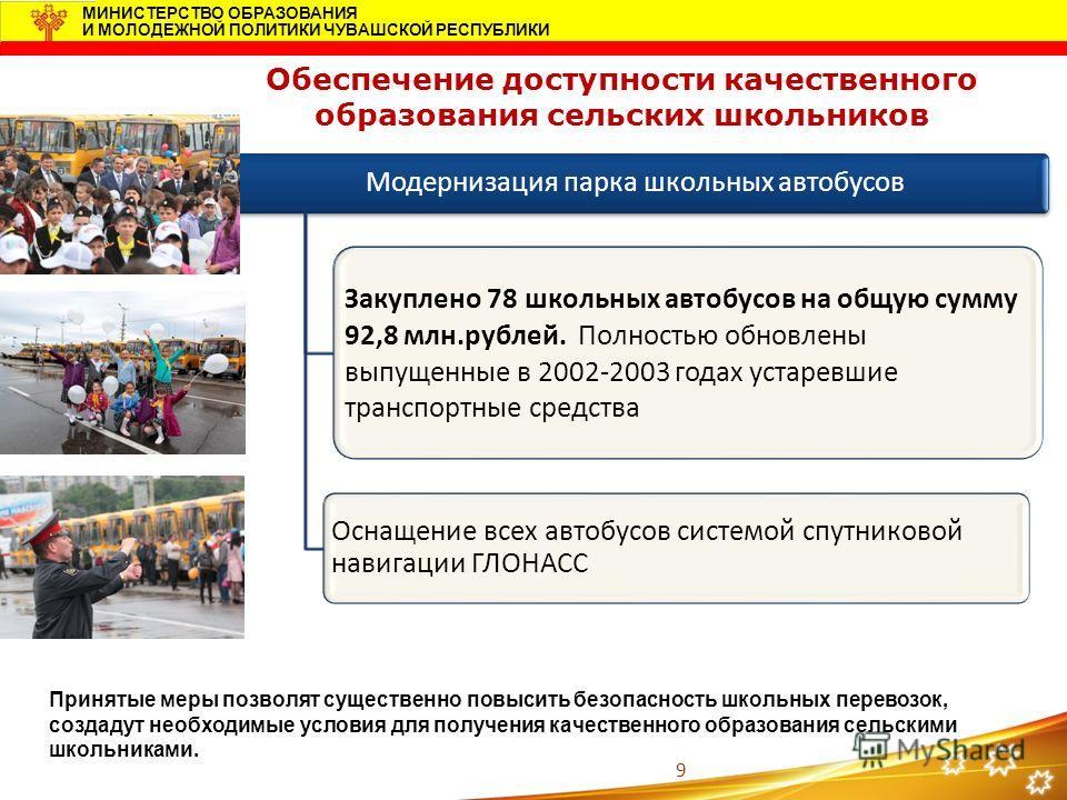 9 МИНИСТЕРСТВО ОБРАЗОВАНИЯ И МОЛОДЕЖНОЙ ПОЛИТИКИ ЧУВАШСКОЙ РЕСПУБЛИКИ Модернизация парка школьных автобусов Закуплено 78 школьных автобусов на общую сумму 92,8 млн.рублей. Полностью обновлены выпущенные в 2002-2003 годах устаревшие транспортные средс