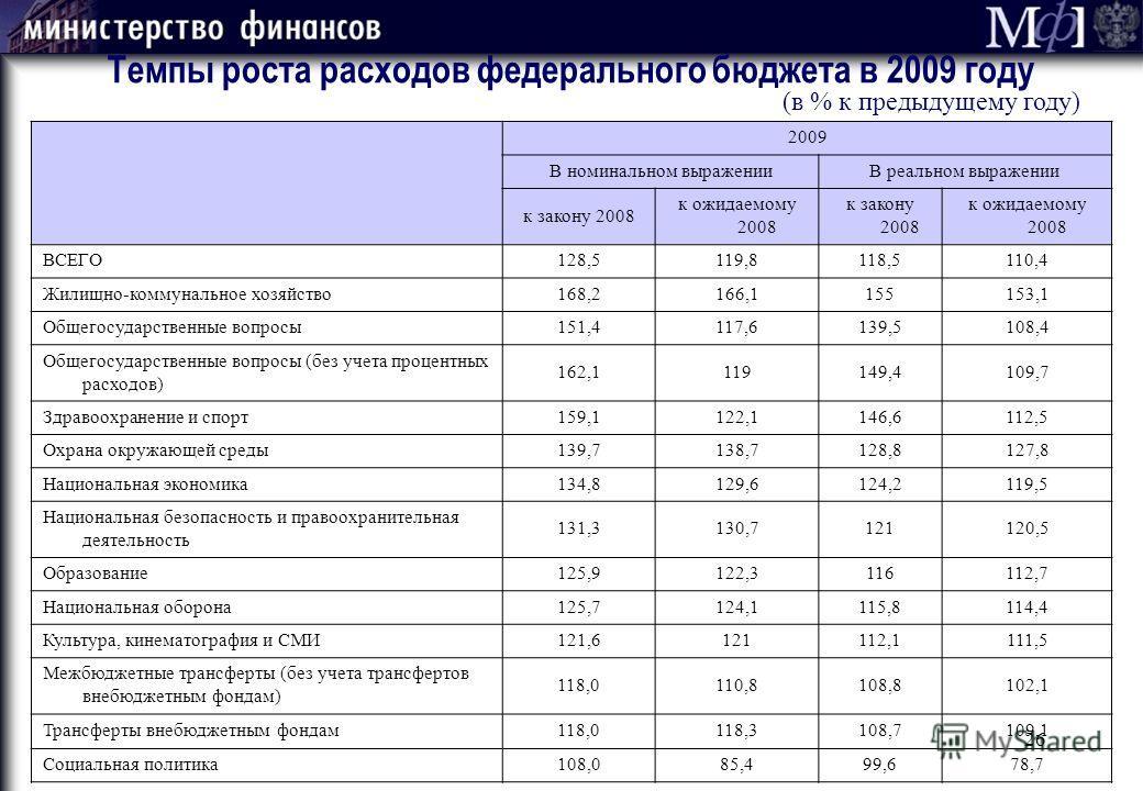 26 Темпы роста расходов федерального бюджета в 2009 году 2009 В номинальном выраженииВ реальном выражении к закону 2008 к ожидаемому 2008 к закону 2008 к ожидаемому 2008 ВСЕГО128,5119,8118,5110,4 Жилищно-коммунальное хозяйство168,2166,1155153,1 Общег
