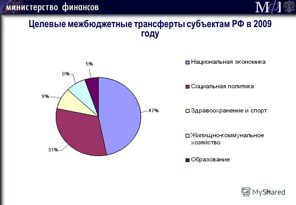 36 Целевые межбюджетные трансферты субъектам РФ в 2009 году