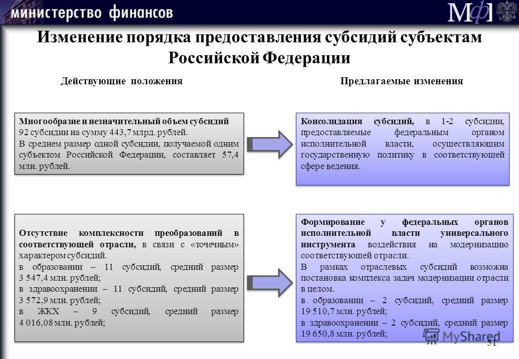 Изменение порядка предоставления субсидий субъектам Российской Федерации Действующие положенияПредлагаемые изменения Многообразие и незначительный объем субсидий 92 субсидии на сумму 443,7 млрд. рублей. В среднем размер одной субсидии, получаемой одн