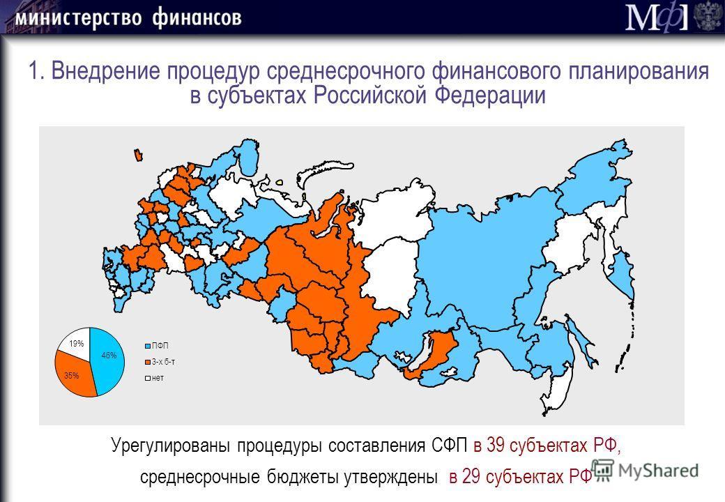 1. Внедрение процедур среднесрочного финансового планирования в субъектах Российской Федерации Урегулированы процедуры составления СФП в 39 субъектах РФ, среднесрочные бюджеты утверждены в 29 субъектах РФ