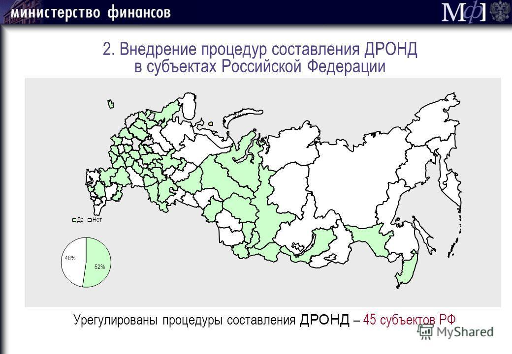 2. Внедрение процедур составления ДРОНД в субъектах Российской Федерации Урегулированы процедуры составления ДРОНД – 45 субъектов РФ