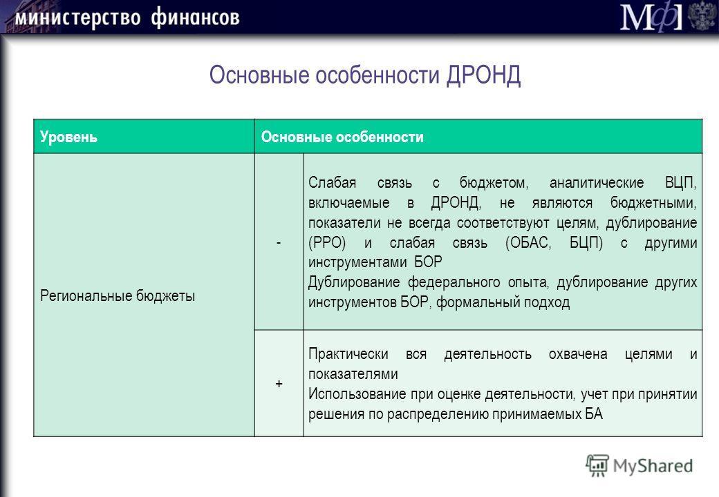 Основные особенности ДРОНД УровеньОсновные особенности Региональные бюджеты - Слабая связь с бюджетом, аналитические ВЦП, включаемые в ДРОНД, не являются бюджетными, показатели не всегда соответствуют целям, дублирование (РРО) и слабая связь (ОБАС, Б