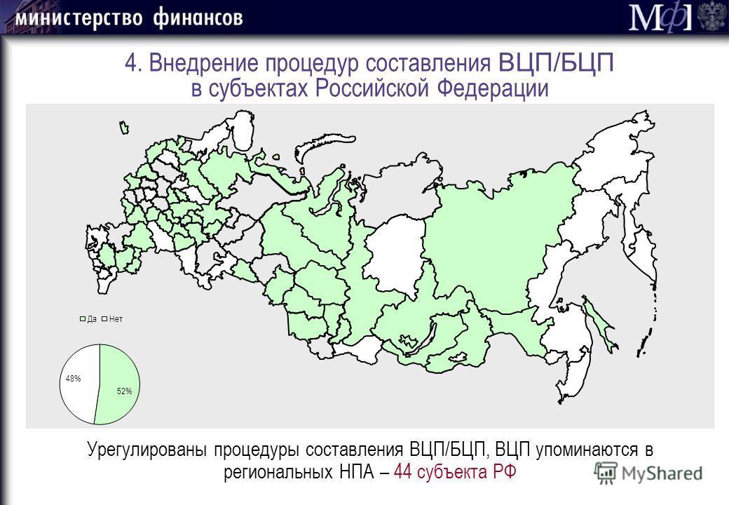 4. Внедрение процедур составления ВЦП/БЦП в субъектах Российской Федерации Урегулированы процедуры составления ВЦП/БЦП, ВЦП упоминаются в региональных НПА – 44 субъекта РФ