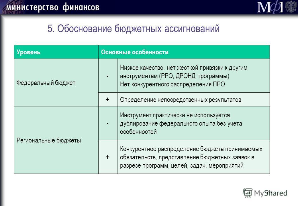63 5. Обоснование бюджетных ассигнований УровеньОсновные особенности Федеральный бюджет - Низкое качество, нет жесткой привязки к другим инструментам (РРО, ДРОНД программы) Нет конкурентного распределения ПРО + Определение непосредственных результато