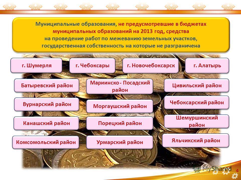 4 Муниципальные образования, не предусмотревшие в бюджетах муниципальных образований на 2013 год, средства на проведение работ по межеванию земельных участков, государственная собственность на которые не разграничена Муниципальные образования, не пре