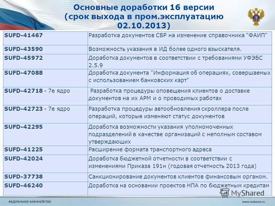 SUFD-41467Разработка документов СБР на изменение справочника