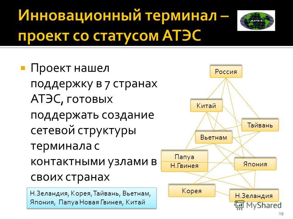 Н.Зеландия Корея Проект нашел поддержку в 7 странах АТЭС, готовых поддержать создание сетевой структуры терминала с контактными узлами в своих странах 19 Н.Зеландия, Корея, Тайвань, Вьетнам, Япония, Папуа Новая Гвинея, Китай Папуа Н.Гвинея Россия Кит