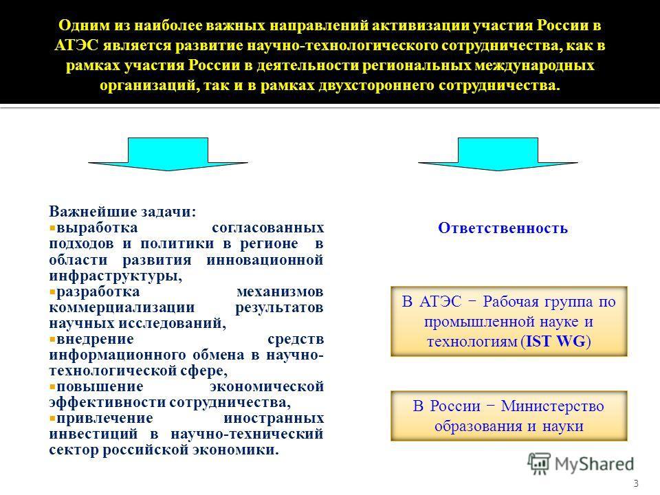 3 Одним из наиболее важных направлений активизации участия России в АТЭС является развитие научно-технологического сотрудничества, как в рамках участия России в деятельности региональных международных организаций, так и в рамках двухстороннего сотруд