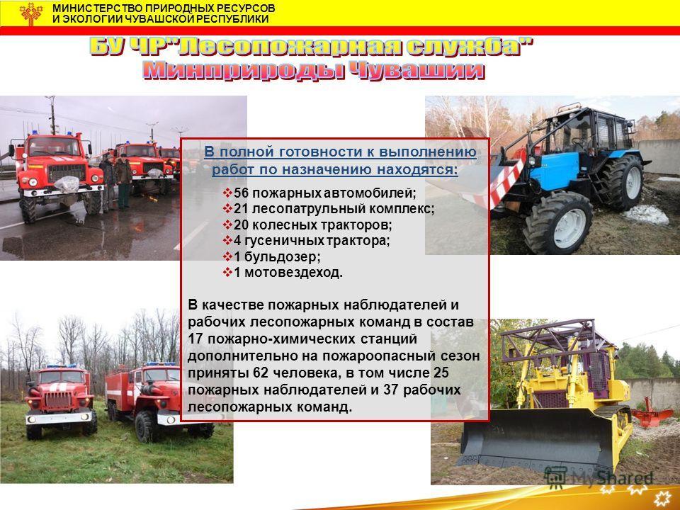 МИНИСТЕРСТВО ПРИРОДНЫХ РЕСУРСОВ И ЭКОЛОГИИ ЧУВАШСКОЙ РЕСПУБЛИКИ В полной готовности к выполнению работ по назначению находятся: 56 пожарных автомобилей; 21 лесопатрульный комплекс; 20 колесных тракторов; 4 гусеничных трактора; 1 бульдозер; 1 мотовезд