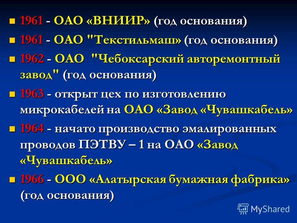 1961 - ОАО «ВНИИР» (год основания) 1961 - ОАО «ВНИИР» (год основания) 1961 - ОАО