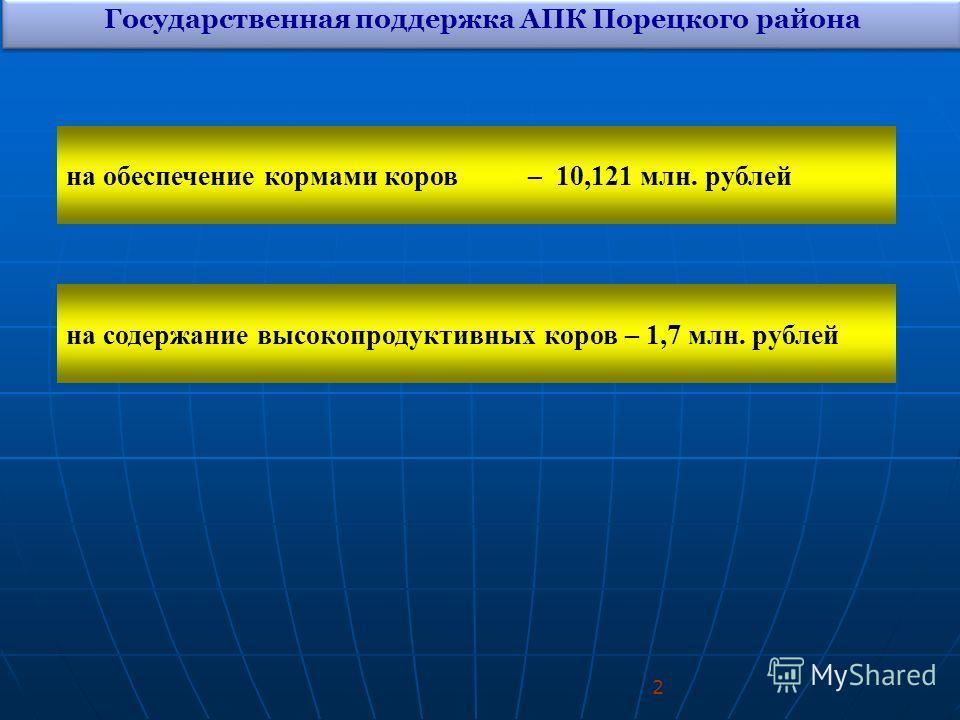 на обеспечение кормами коров – 10,121 млн. рублей на содержание высокопродуктивных коров – 1,7 млн. рублей 2 Государственная поддержка АПК Порецкого района