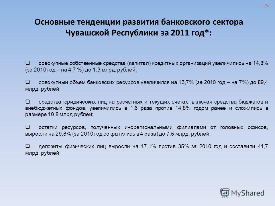 Основные тенденции развития банковского сектора Чувашской Республики за 2011 год*: cовокупные собственные средства (капитал) кредитных организаций увеличились на 14,8% (за 2010 год – на 4,7 %) до 1,3 млрд. рублей; совокупный объем банковских ресурсов