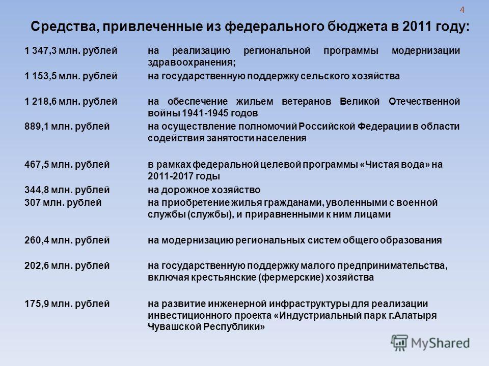 4 Средства, привлеченные из федерального бюджета в 2011 году: 1 347,3 млн. рублейна реализацию региональной программы модернизации здравоохранения; 1 153,5 млн. рублейна государственную поддержку сельского хозяйства 1 218,6 млн. рублейна обеспечение