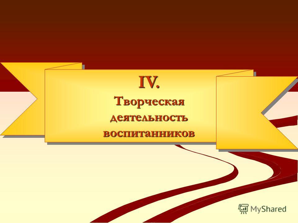 IV. Творческая деятельность воспитанников IV. Творческая деятельность воспитанников