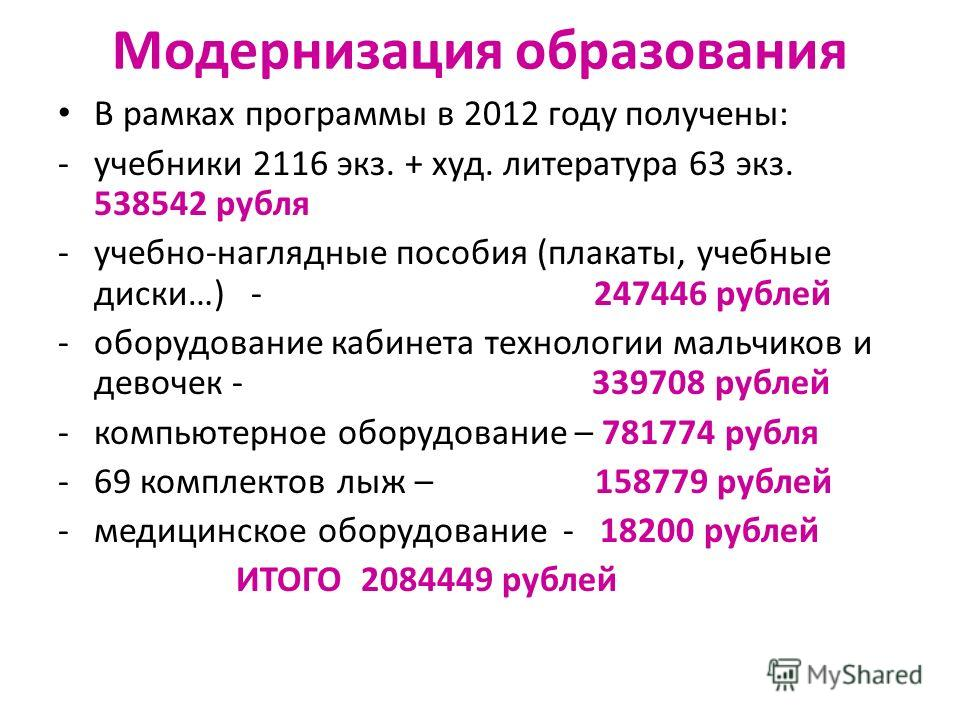 Модернизация образования В рамках программы в 2012 году получены: -учебники 2116 экз. + худ. литература 63 экз. 538542 рубля -учебно-наглядные пособия (плакаты, учебные диски…) - 247446 рублей -оборудование кабинета технологии мальчиков и девочек - 3