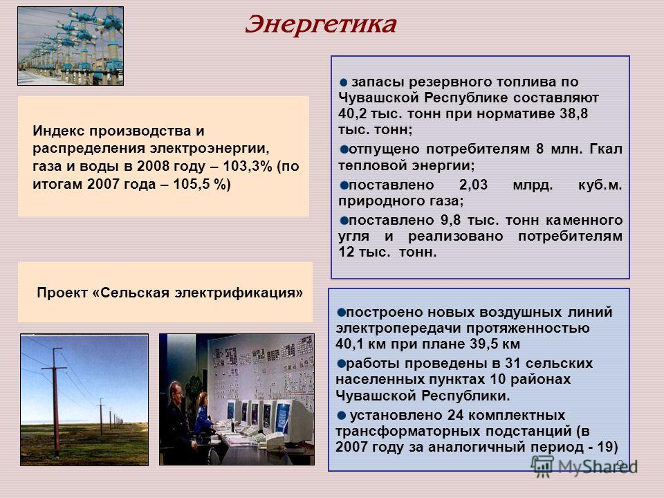 9 Энергетика Индекс производства и распределения электроэнергии, газа и воды в 2008 году – 103,3% (по итогам 2007 года – 105,5 %) Проект «Сельская электрификация» построено новых воздушных линий электропередачи протяженностью 40,1 км при плане 39,5 к