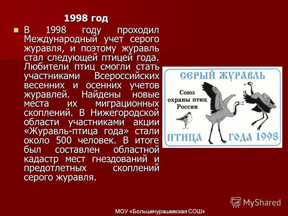 1998 год В 1998 году проходил Международный учет серого журавля, и поэтому журавль стал следующей птицей года. Любители птиц смогли стать участниками Всероссийских весенних и осенних учетов журавлей. Найдены новые места их миграционных скоплений. В Н