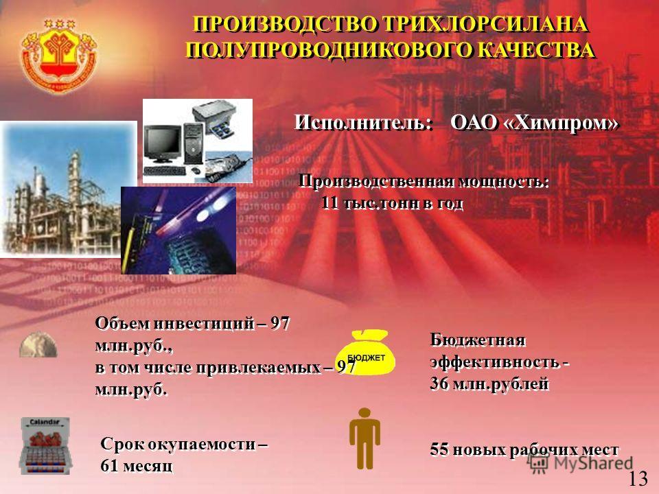 ПРОИЗВОДСТВО ТРИХЛОРСИЛАНА ПОЛУПРОВОДНИКОВОГО КАЧЕСТВА ПРОИЗВОДСТВО ТРИХЛОРСИЛАНА ПОЛУПРОВОДНИКОВОГО КАЧЕСТВА Исполнитель: ОАО «Химпром» Бюджетная эффективность - 36 млн.рублей 55 новых рабочих мест Объем инвестиций – 97 млн.руб., в том числе привлек