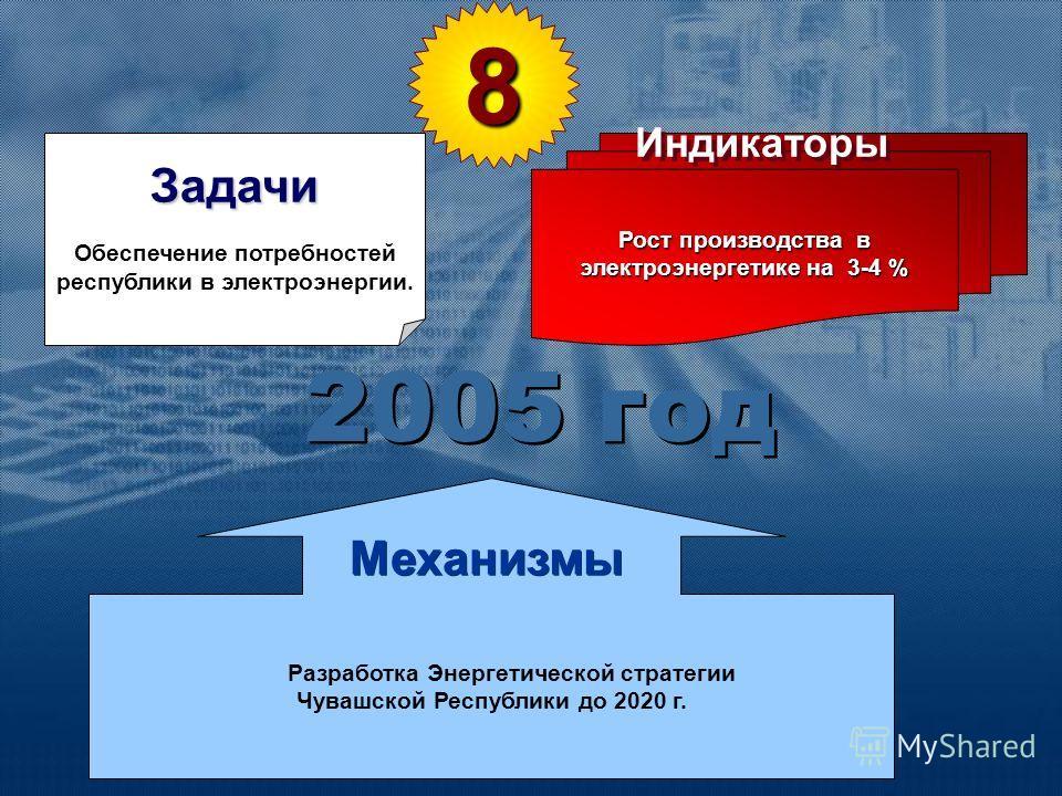 2005 год Задачи Обеспечение потребностей республики в электроэнергии. Разработка Энергетической стратегии Чувашской Республики до 2020 г. Механизмы Рост производства в электроэнергетике на 3-4 % Индикаторы 8