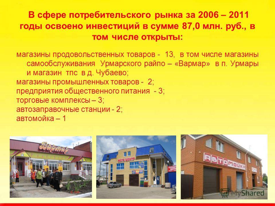 В сфере потребительского рынка за 2006 – 2011 годы освоено инвестиций в сумме 87,0 млн. руб., в том числе открыты: магазины продовольственных товаров - 13, в том числе магазины самообслуживания Урмарского райпо – «Вармар» в п. Урмары и магазин тпс в