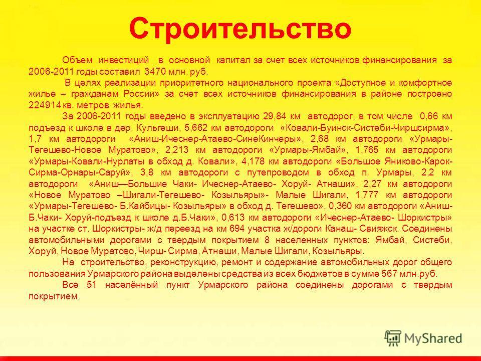 Строительство Объем инвестиций в основной капитал за счет всех источников финансирования за 2006-2011 годы составил 3470 млн. руб. В целях реализации приоритетного национального проекта «Доступное и комфортное жилье – гражданам России» за счет всех и