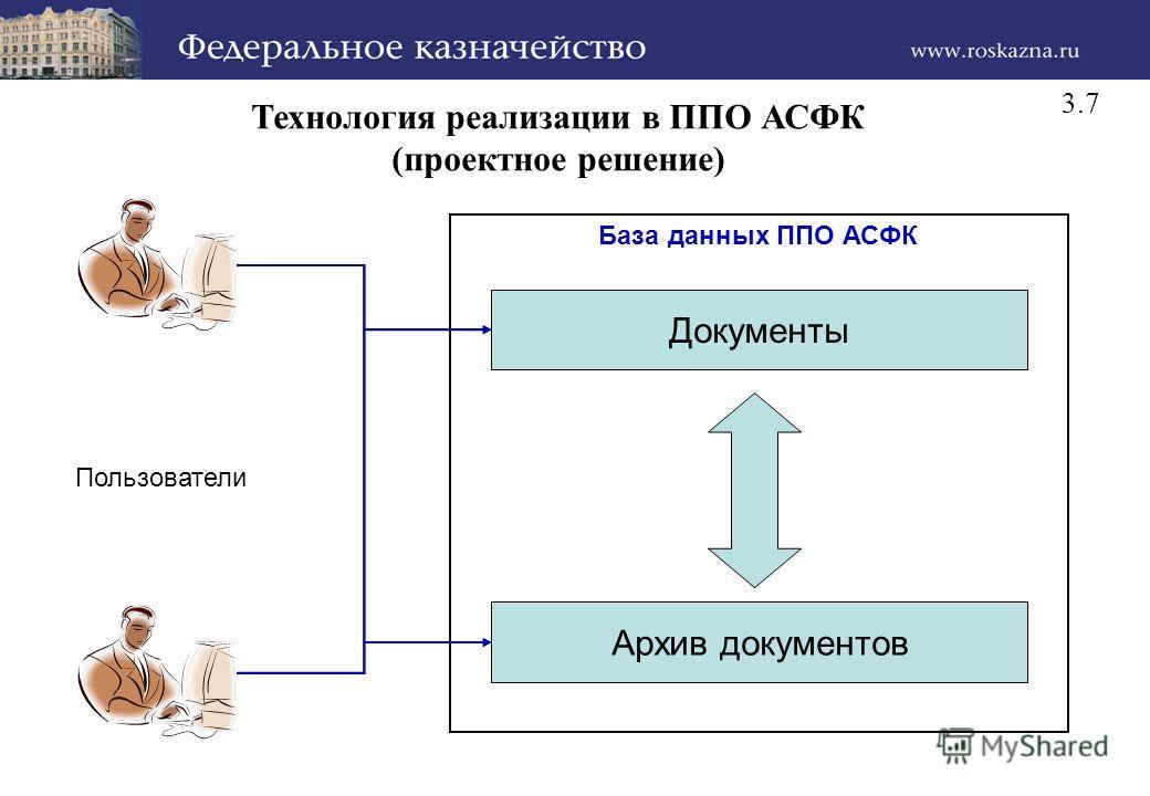 Технология реализации в ППО АСФК (проектное решение) База данных ППО АСФК Документы Архив документов Пользователи 3.7