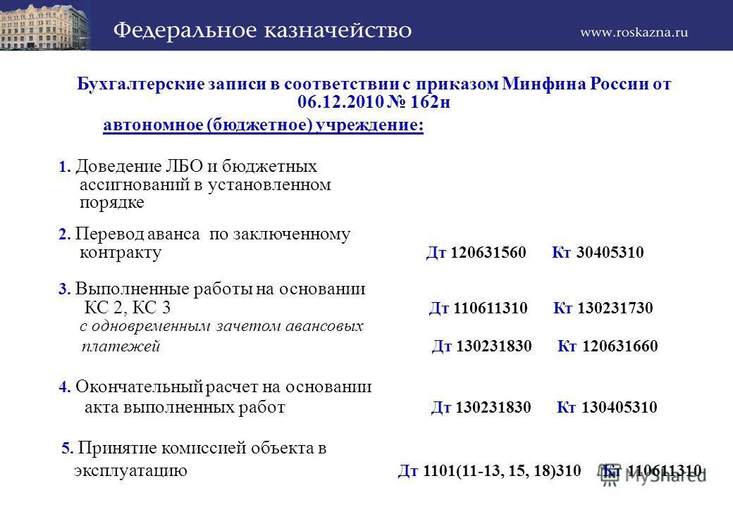 Бухгалтерские записи в соответствии с приказом Минфина России от 06.12.2010 162н автономное (бюджетное) учреждение: 1. Доведение ЛБО и бюджетных ассигнований в установленном порядке 2. Перевод аванса по заключенному контракту Дт 120631560 Кт 30405310
